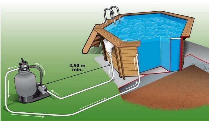 Piscine hors sol bois ubbink azura 510 x 120 cm robot de for Fonctionnement filtration piscine hors sol