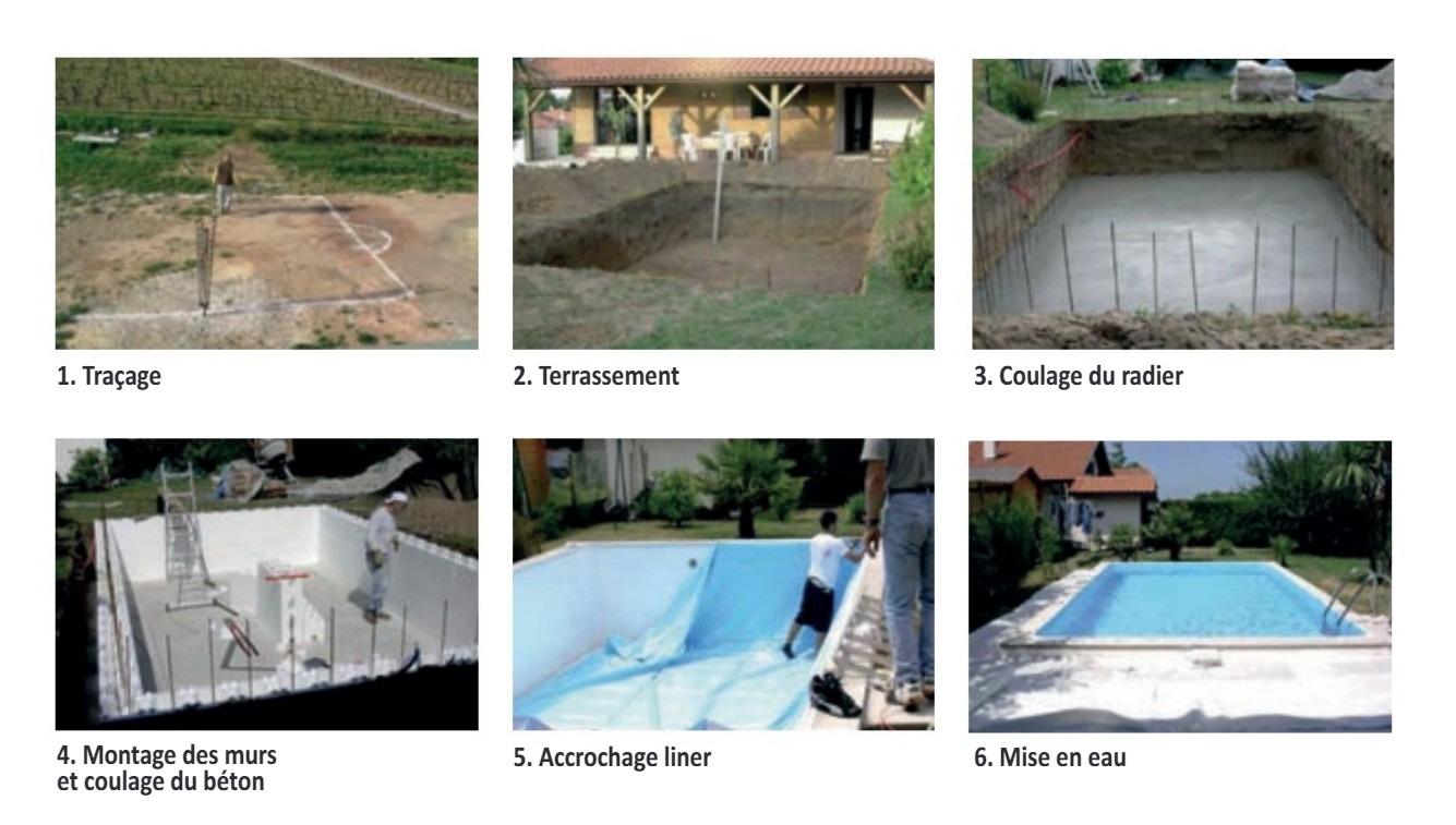Différentes phases du chantier pour une piscine polybloc